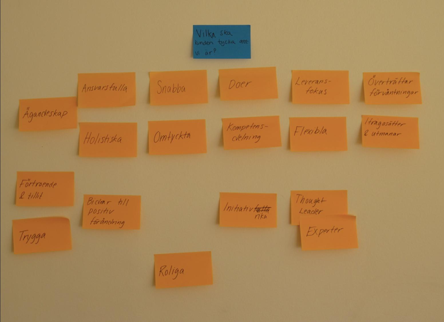 Bild från workshop - Vad våra kunder säger om oss